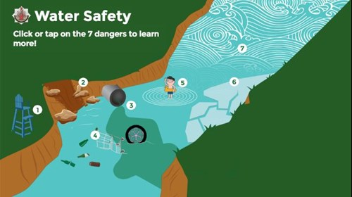 Water Safety game